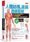 人體結構與疾病透視聖經:看不到的身體構造與疾病,3D立體完整呈現,比X光片更真實、比醫生解說更詳實(內附日本獨家授權3D立體動畫DVD光