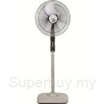 Pensonic 16 Inch Stand Fan - PSF-45